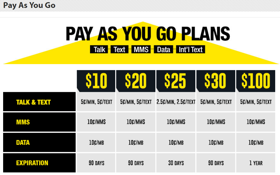 H2O PAY AS YOU GO PLANS (MINUTE PLAN)